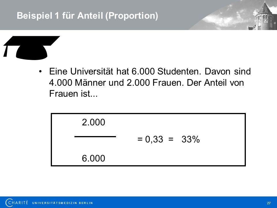 U N I V E R S I T Ä T S M E D I Z I N B E R L I N 27 Beispiel 1 für Anteil (Proportion) Eine Universität hat 6.000 Studenten.