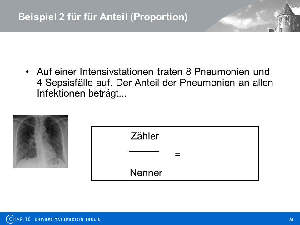 U N I V E R S I T Ä T S M E D I Z I N B E R L I N 29 Beispiel 2 für für Anteil (Proportion) Auf einer Intensivstationen traten 8 Pneumonien und 4 Sepsisfälle auf.