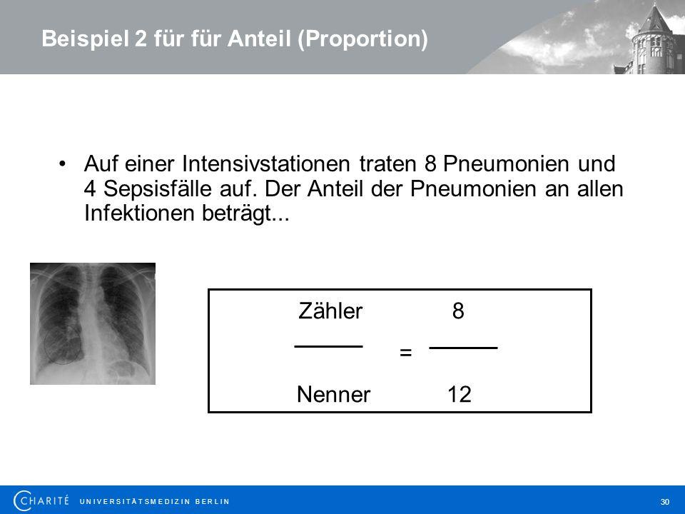 U N I V E R S I T Ä T S M E D I Z I N B E R L I N 30 Beispiel 2 für für Anteil (Proportion) Auf einer Intensivstationen traten 8 Pneumonien und 4 Sepsisfälle auf.