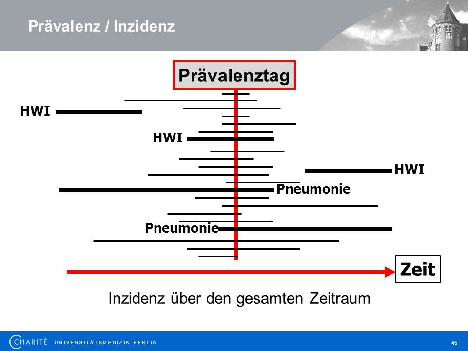 U N I V E R S I T Ä T S M E D I Z I N B E R L I N 45 Zeit HWI Pneumonie Prävalenztag Prävalenz / Inzidenz Zeit Inzidenz über den gesamten Zeitraum