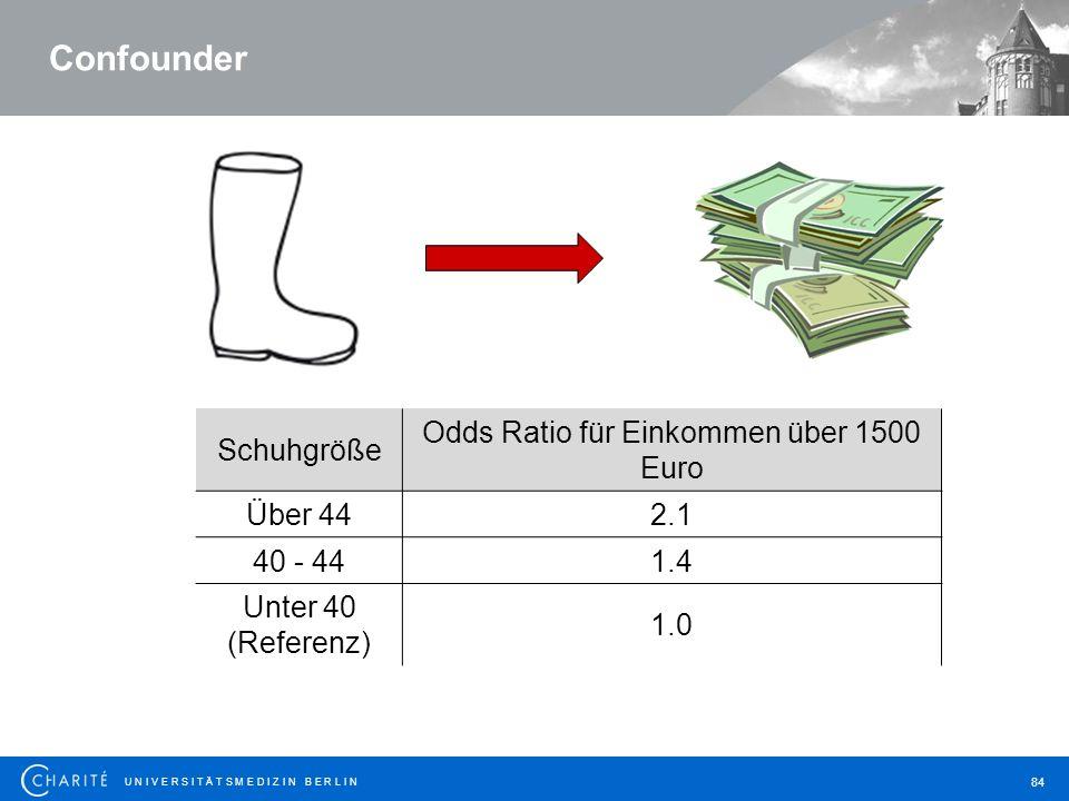 U N I V E R S I T Ä T S M E D I Z I N B E R L I N 84 Confounder Schuhgröße Odds Ratio für Einkommen über 1500 Euro Über 442.1 40 - 441.4 Unter 40 (Referenz) 1.0