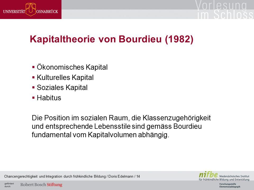 Kapitaltheorie von Bourdieu (1982)  Ökonomisches Kapital  Kulturelles Kapital  Soziales Kapital  Habitus Die Position im sozialen Raum, die Klasse