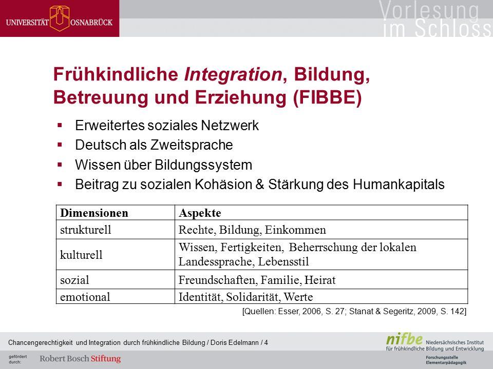 Frühkindliche Integration, Bildung, Betreuung und Erziehung (FIBBE)  Erweitertes soziales Netzwerk  Deutsch als Zweitsprache  Wissen über Bildungss