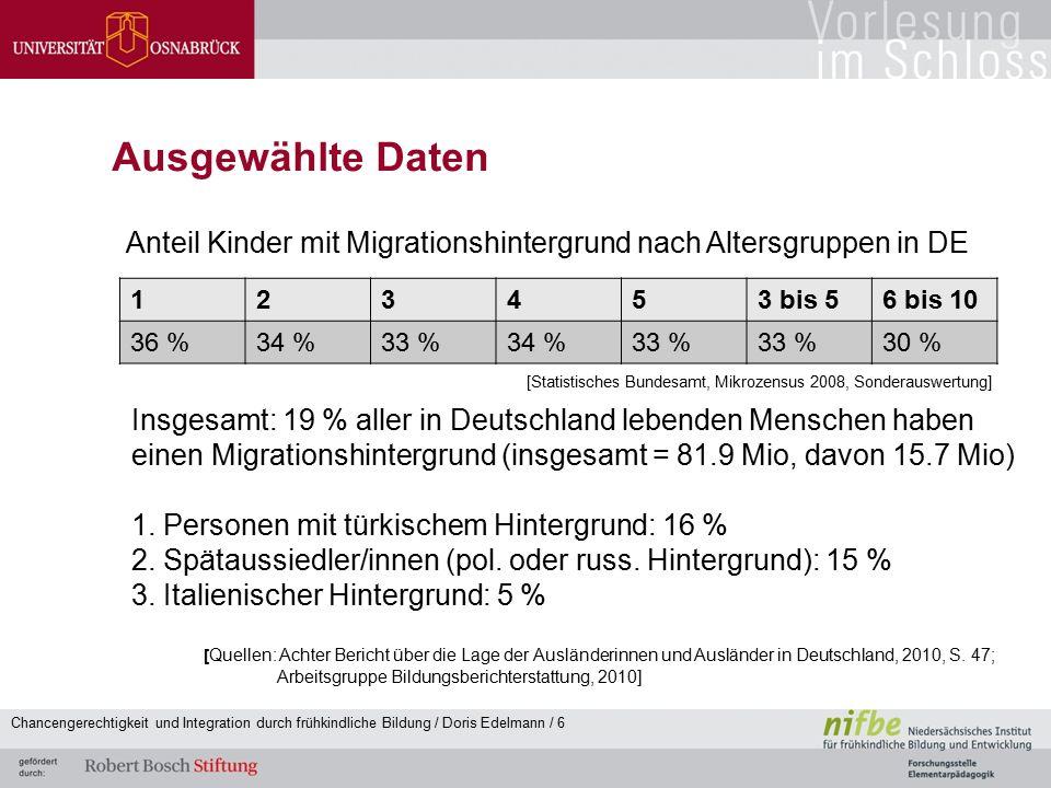 Ausgewählte Daten 123453 bis 56 bis 10 36 %34 %33 %34 %33 % 30 % Chancengerechtigkeit und Integration durch frühkindliche Bildung / Doris Edelmann / 6