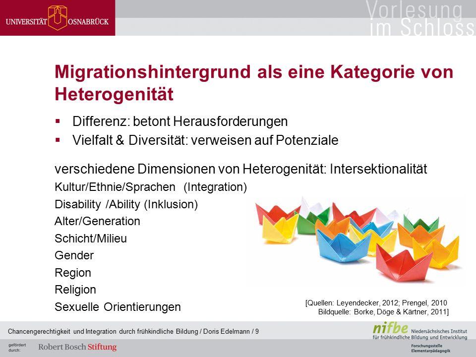 Besuchsquoten von Kindern mit und ohne Migrationshintergrund in Kitas  Durchschnittliche Quote von 0 bis 3-Jährigen DE 18 % / MIG 8 %; regionale Disparitäten  Durchschnittliche Quote von 4 bis 5-Jährigen DE 95 % / MIG 85 %; regionale Disparitäten Kinder mit MIG: häufiger in Kitas mit schlechterer Qualität; 11% in Kitas, in denen mehr als 75 % aller Kinder nicht Deutsch sprechen Chancengerechtigkeit und Integration durch frühkindliche Bildung / Doris Edelmann / 10 [Quelle: Autorengruppe Bildungsberichterstattung, 2010, S.