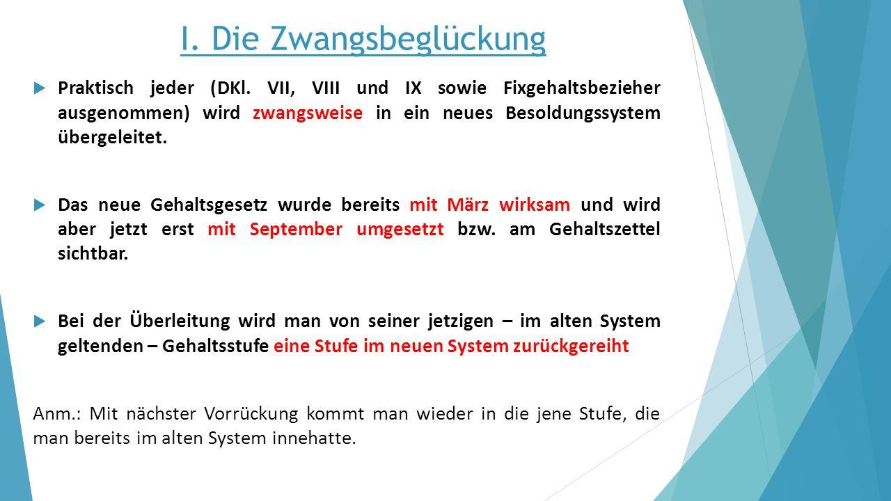 I. Die Zwangsbeglückung  Praktisch jeder (DKl. VII, VIII und IX sowie Fixgehaltsbezieher ausgenommen) wird zwangsweise in ein neues Besoldungssystem