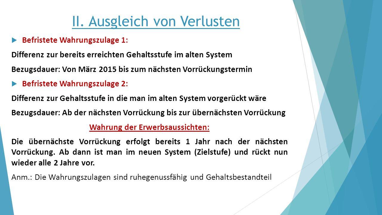 II. Ausgleich von Verlusten  Befristete Wahrungszulage 1: Differenz zur bereits erreichten Gehaltsstufe im alten System Bezugsdauer: Von März 2015 bi