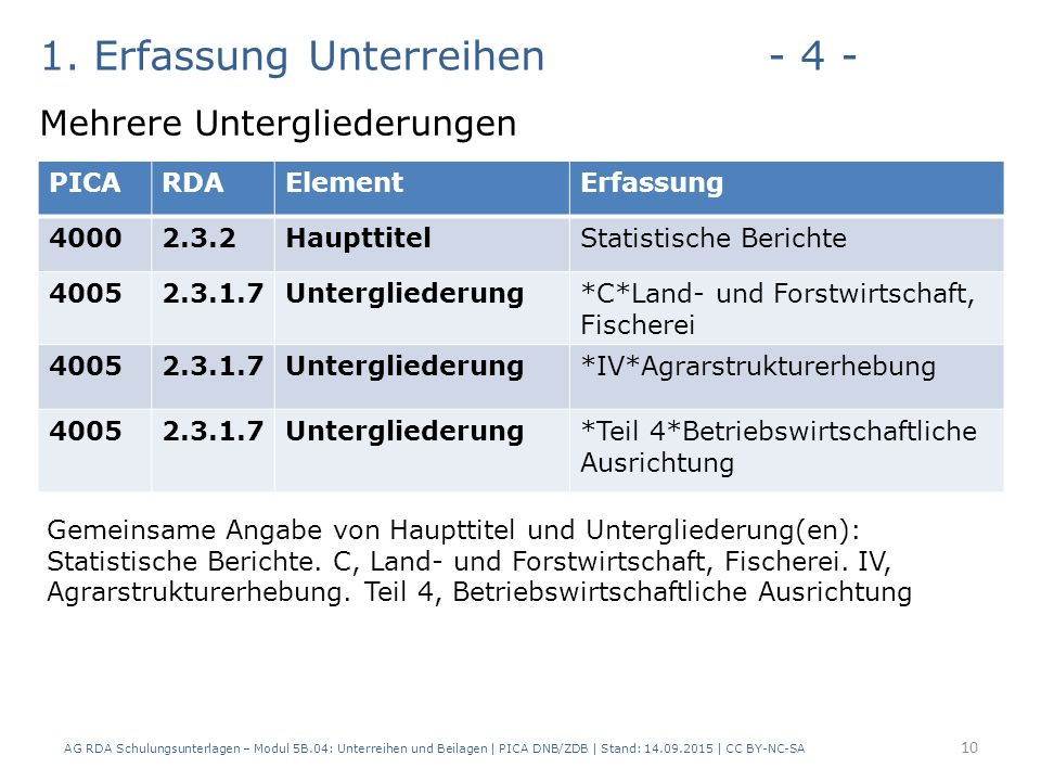 1. Erfassung Unterreihen- 4 - Mehrere Untergliederungen AG RDA Schulungsunterlagen – Modul 5B.04: Unterreihen und Beilagen | PICA DNB/ZDB | Stand: 14.