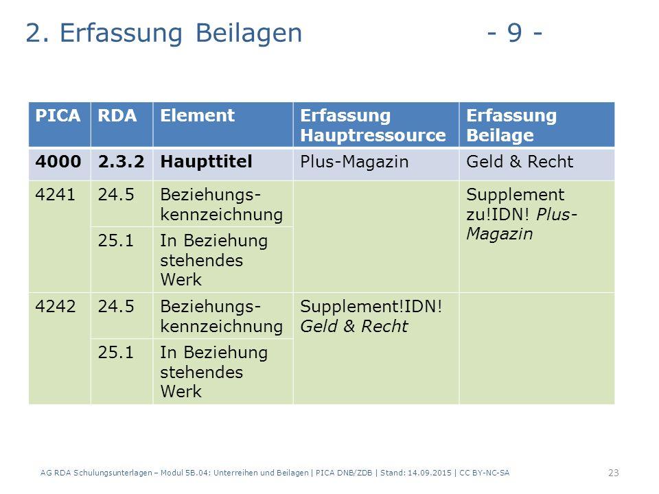 2. Erfassung Beilagen- 9 - AG RDA Schulungsunterlagen – Modul 5B.04: Unterreihen und Beilagen | PICA DNB/ZDB | Stand: 14.09.2015 | CC BY-NC-SA 23 PICA