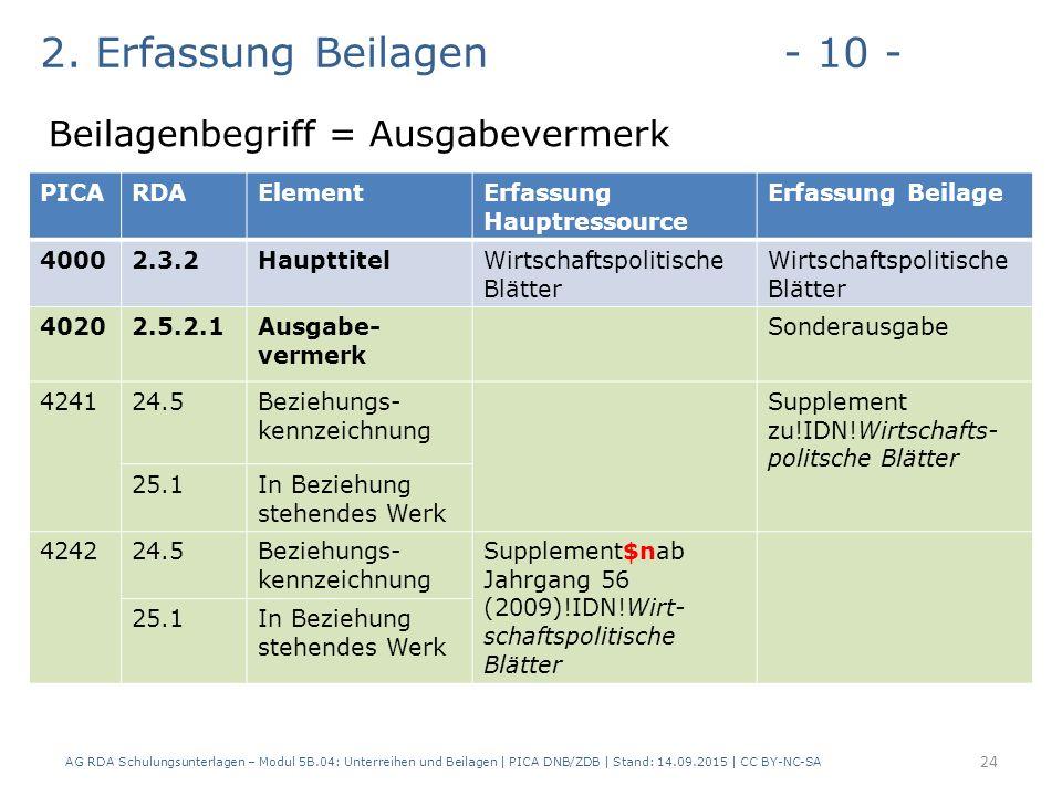 2. Erfassung Beilagen- 10 - Beilagenbegriff = Ausgabevermerk AG RDA Schulungsunterlagen – Modul 5B.04: Unterreihen und Beilagen | PICA DNB/ZDB | Stand