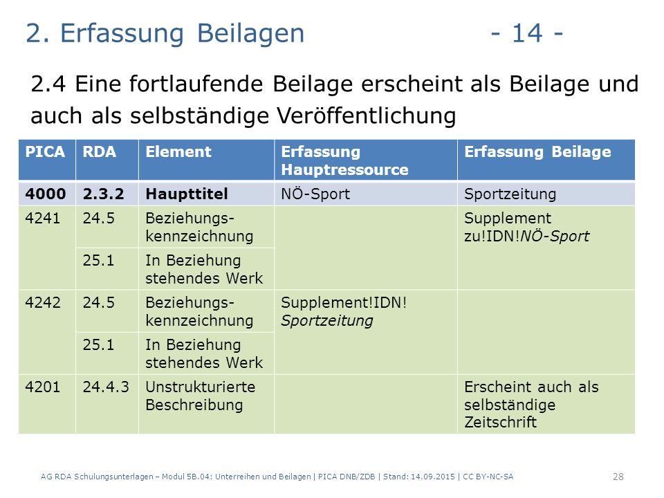 2. Erfassung Beilagen- 14 - 2.4 Eine fortlaufende Beilage erscheint als Beilage und auch als selbständige Veröffentlichung AG RDA Schulungsunterlagen