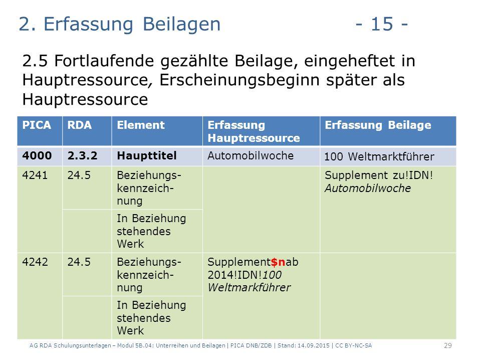 2. Erfassung Beilagen- 15 - 2.5 Fortlaufende gezählte Beilage, eingeheftet in Hauptressource, Erscheinungsbeginn später als Hauptressource AG RDA Schu