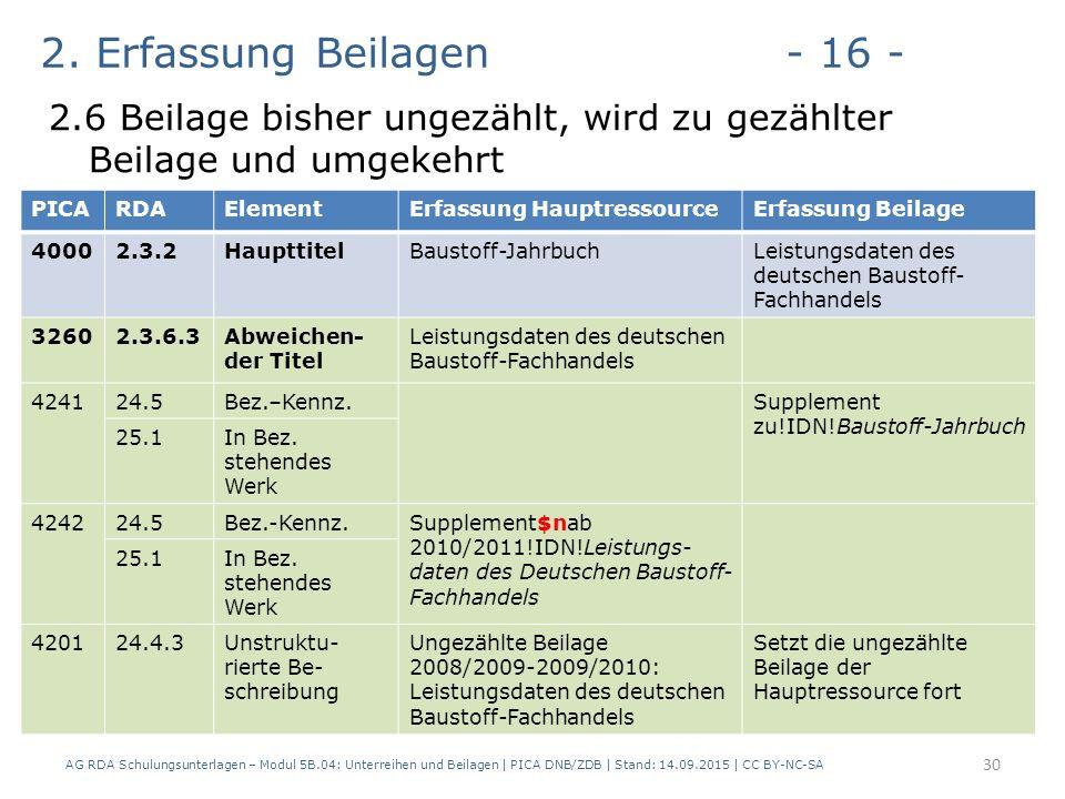 2. Erfassung Beilagen- 16 - 2.6 Beilage bisher ungezählt, wird zu gezählter Beilage und umgekehrt AG RDA Schulungsunterlagen – Modul 5B.04: Unterreihe