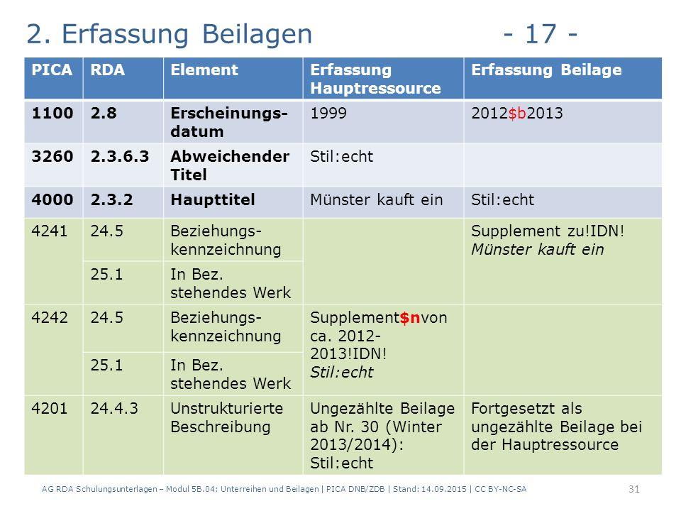 2. Erfassung Beilagen- 17 - AG RDA Schulungsunterlagen – Modul 5B.04: Unterreihen und Beilagen | PICA DNB/ZDB | Stand: 14.09.2015 | CC BY-NC-SA 31 PIC