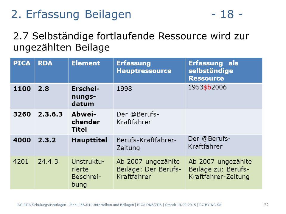 2. Erfassung Beilagen- 18 - 2.7 Selbständige fortlaufende Ressource wird zur ungezählten Beilage AG RDA Schulungsunterlagen – Modul 5B.04: Unterreihen