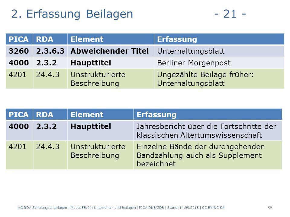 2. Erfassung Beilagen- 21 - AG RDA Schulungsunterlagen – Modul 5B.04: Unterreihen und Beilagen | PICA DNB/ZDB | Stand: 14.09.2015 | CC BY-NC-SA 35 PIC