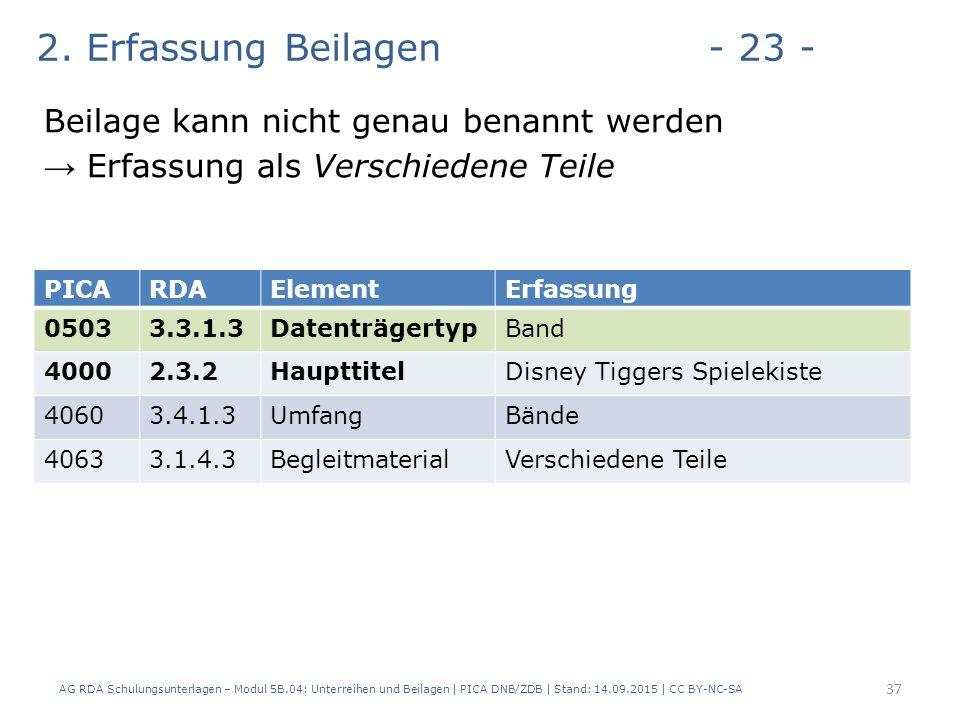 2. Erfassung Beilagen- 23 - Beilage kann nicht genau benannt werden → Erfassung als Verschiedene Teile AG RDA Schulungsunterlagen – Modul 5B.04: Unter