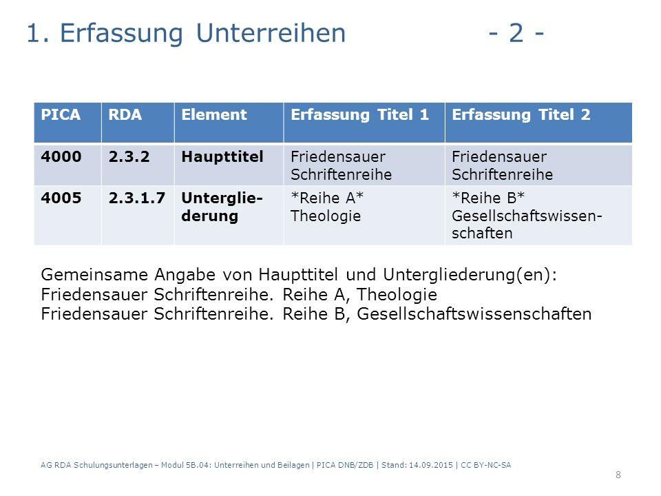 1. Erfassung Unterreihen- 2 - AG RDA Schulungsunterlagen – Modul 5B.04: Unterreihen und Beilagen | PICA DNB/ZDB | Stand: 14.09.2015 | CC BY-NC-SA 8 PI