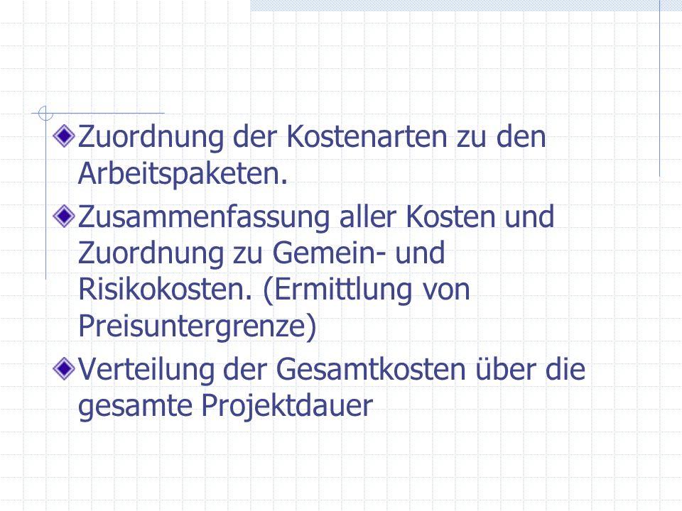 Zuordnung der Kostenarten zu den Arbeitspaketen. Zusammenfassung aller Kosten und Zuordnung zu Gemein- und Risikokosten. (Ermittlung von Preisuntergre