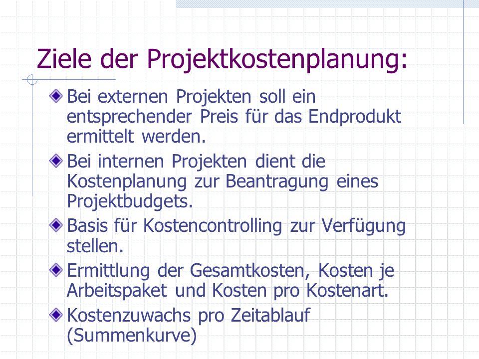 Ziele der Projektkostenplanung: Bei externen Projekten soll ein entsprechender Preis für das Endprodukt ermittelt werden. Bei internen Projekten dient