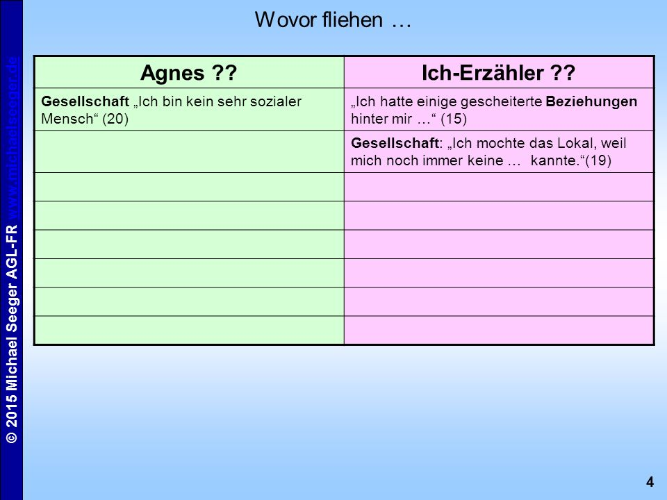 4 © 2015 Michael Seeger AGL-FR www.michaelseeger.dewww.michaelseeger.de Wovor fliehen … Agnes ??Ich-Erzähler ?.