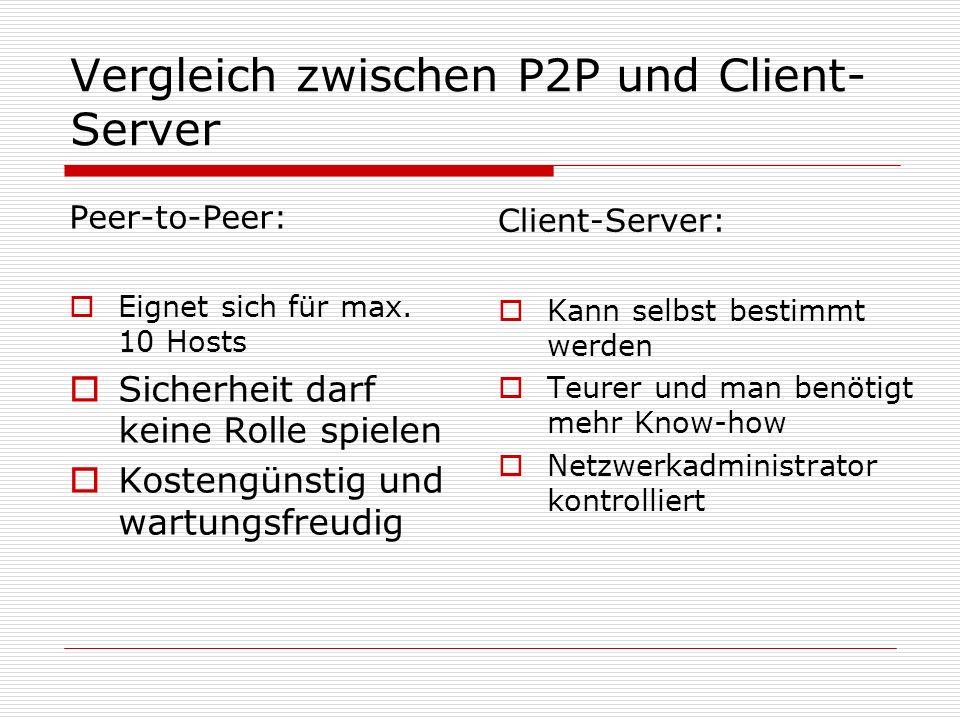 Vergleich zwischen P2P und Client- Server Peer-to-Peer:  Eignet sich für max. 10 Hosts  Sicherheit darf keine Rolle spielen  Kostengünstig und wart