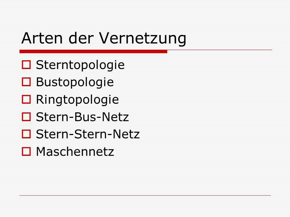 Arten der Vernetzung  Sterntopologie  Bustopologie  Ringtopologie  Stern-Bus-Netz  Stern-Stern-Netz  Maschennetz