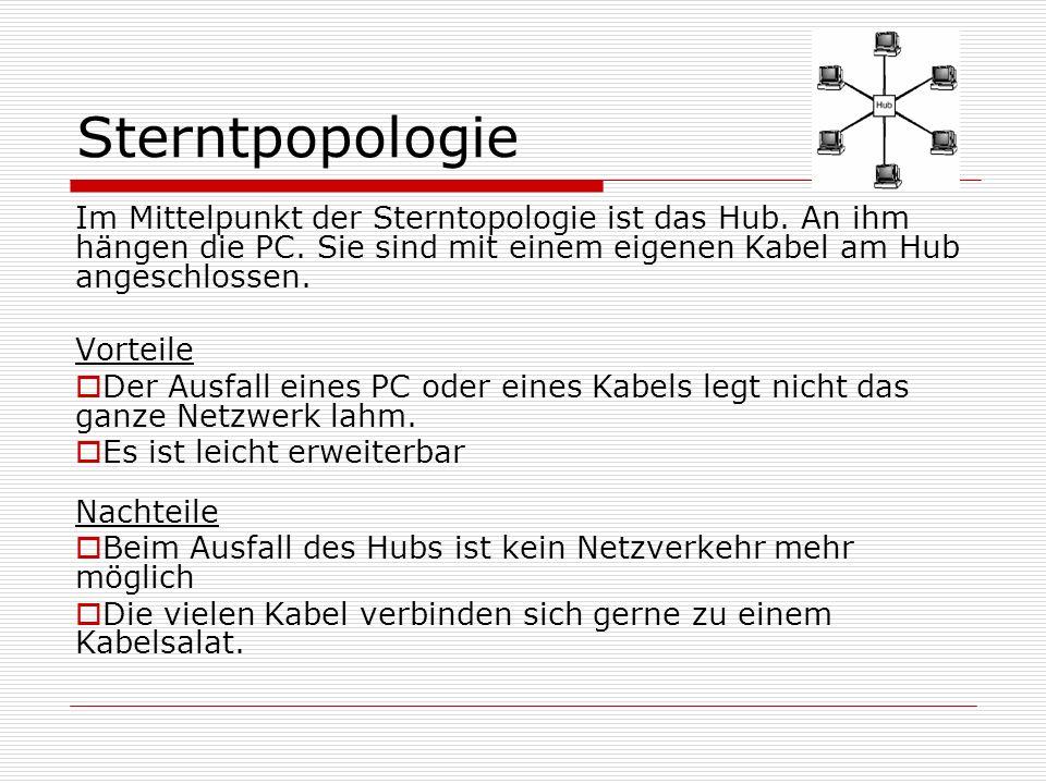 Sterntpopologie Im Mittelpunkt der Sterntopologie ist das Hub.
