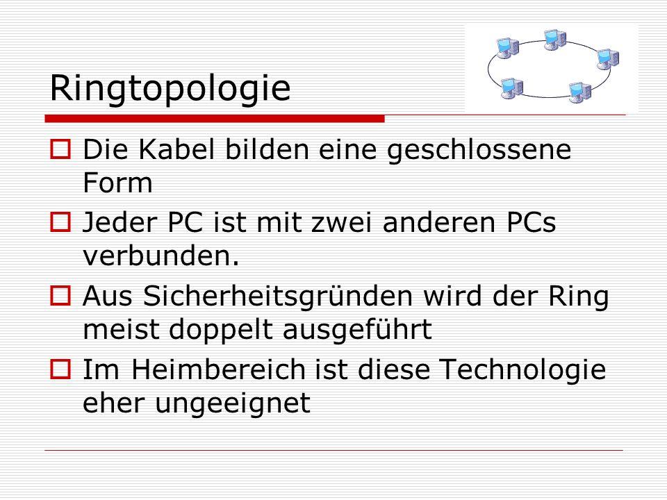 Ringtopologie  Die Kabel bilden eine geschlossene Form  Jeder PC ist mit zwei anderen PCs verbunden.  Aus Sicherheitsgründen wird der Ring meist do