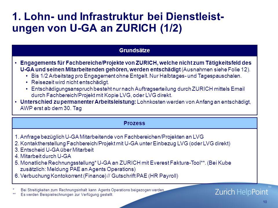 10 Grundsätze Engagements für Fachbereiche/Projekte von ZURICH, welche nicht zum Tätigkeitsfeld des U-GA und seinen Mitarbeitenden gehören, werden entschädigt (Ausnahmen siehe Folie 12).
