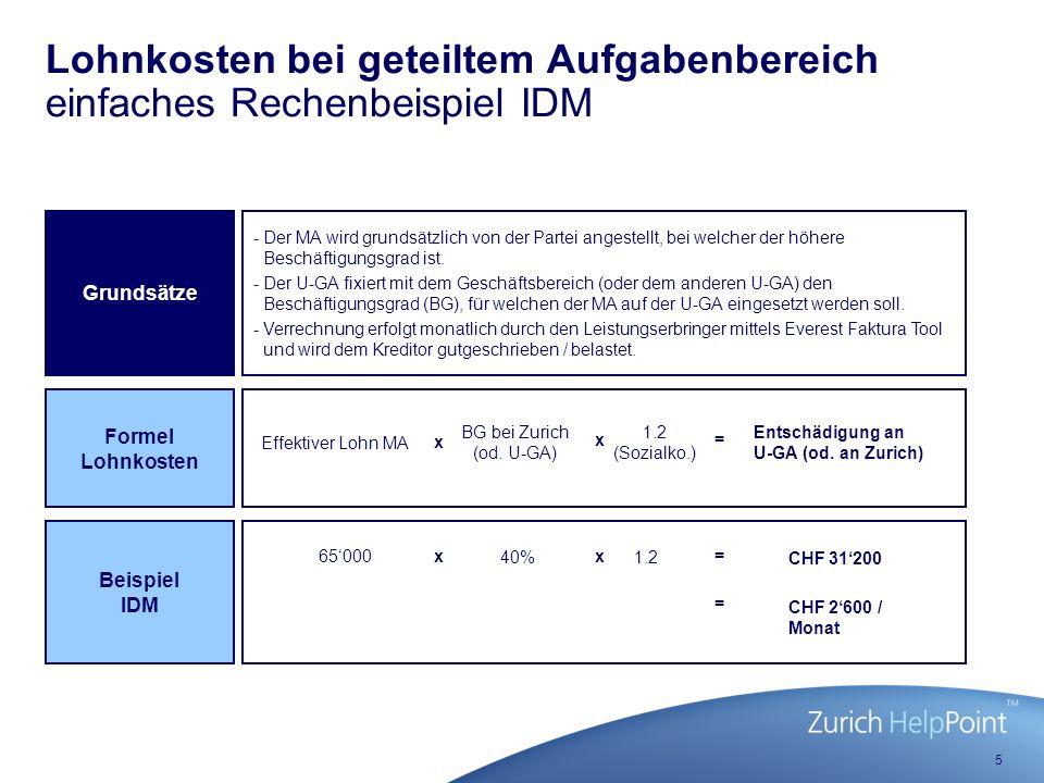 5 Effektiver Lohn MA Lohnkosten bei geteiltem Aufgabenbereich einfaches Rechenbeispiel IDM Grundsätze -Der MA wird grundsätzlich von der Partei angestellt, bei welcher der höhere Beschäftigungsgrad ist.