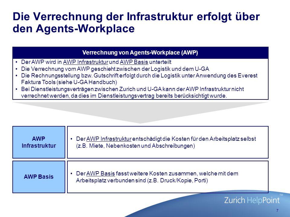 7 Die Verrechnung der Infrastruktur erfolgt über den Agents-Workplace Verrechnung von Agents-Workplace (AWP) Der AWP wird in AWP Infrastruktur und AWP Basis unterteilt Die Verrechnung vom AWP geschieht zwischen der Logistik und dem U-GA Die Rechnungsstellung bzw.