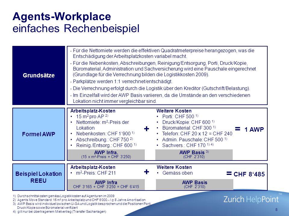 8 Agents-Workplace einfaches Rechenbeispiel Grundsätze -Für die Nettomiete werden die effektiven Quadratmeterpreise herangezogen, was die Entschädigung der Arbeitsplatzkosten variabel macht.