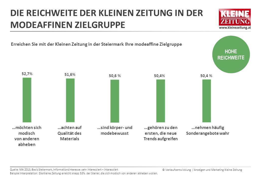 © Verkaufsentwicklung / Anzeigen und Marketing Kleine Zeitung DIE REICHWEITE DER KLEINEN ZEITUNG IN DER MODEAFFINEN ZIELGRUPPE Erreichen Sie mit der K