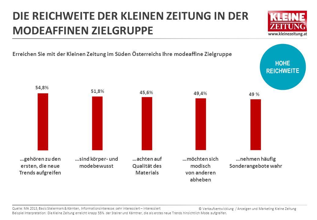 © Verkaufsentwicklung / Anzeigen und Marketing Kleine Zeitung KÄRNTEN