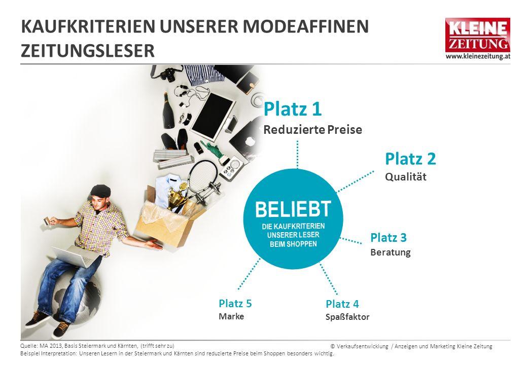 © Verkaufsentwicklung / Anzeigen und Marketing Kleine Zeitung INTERESSEN UNSERER KLEINEZEITUNG.AT USER in der Steiermark und Kärnten Unsere kleinezeitung.at User haben ein überdurchschnittlich hohes Interesse an Mode, Schönheitspflege und Einrichten (Affinität: 126/122/135*) Rund 64% unserer kleinezeitung.at User shoppen über das Internet 66% SIND SEHR INTERESSIERT AN URLAUB IN ÖSTERREICH** Quelle: ÖWA Plus 2014 II, pro Monat, Basis Steiermark und Kärnten, Informationsinteresse (häufig – gelegentlich) * Eine Affinität von 100 bedeutet eine durchschnittliche Ausprägung, Werte darüber weisen auf eine überdurchschnittliche Ausprägung der Grundgesamtheit hin.