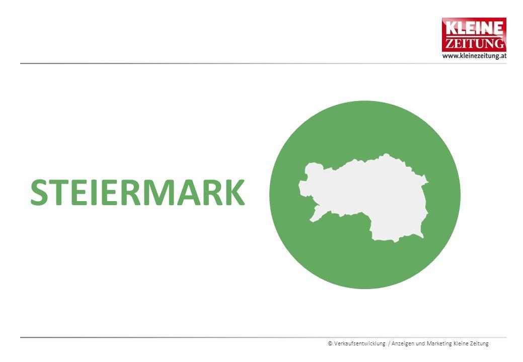 © Verkaufsentwicklung / Anzeigen und Marketing Kleine Zeitung DIE WELT DER MODE UND DIE KLEINE ZEITUNG Quelle: MA 2013, Basis Steiermark, Interessen unserer Leser (stimme voll zu – stimme eher zu), *häufig-gelegentlich 52,3% UNSERER LESER SHOPPEN IN IHRER FREIZEIT REGELMÄßIG * WIR ERREICHEN 52% DER STEIRER DIE 1-2x PRO WOCHE EINKAUFSZENTREN BESUCHEN WIR ERREICHEN 53% DER STEIRER DIE SICH MODISCH VON ANDEREN ABHEBEN MÖCHTEN