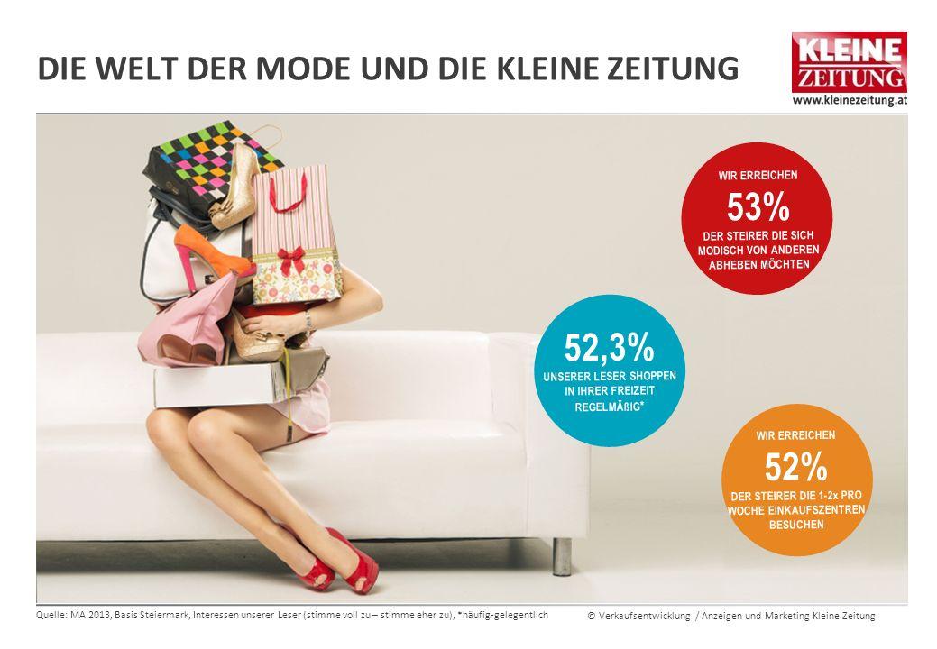 © Verkaufsentwicklung / Anzeigen und Marketing Kleine Zeitung UNSERER KLEINE ZEITUNG LESER über 30 Jahre, A-C 1 Schicht 54,4% unserer Leser über 30 Jahre bestellen ihre Produkte via Internet 66,1% unserer Kleine Zeitung Leser über 30 Jahre haben ein Haushaltsnettoeinkommen von mindestens € 3.300 58,8% unserer Leser zeigen Interesse an Einrichten & Wohndesign MA 2013/14, Basis Steiermark