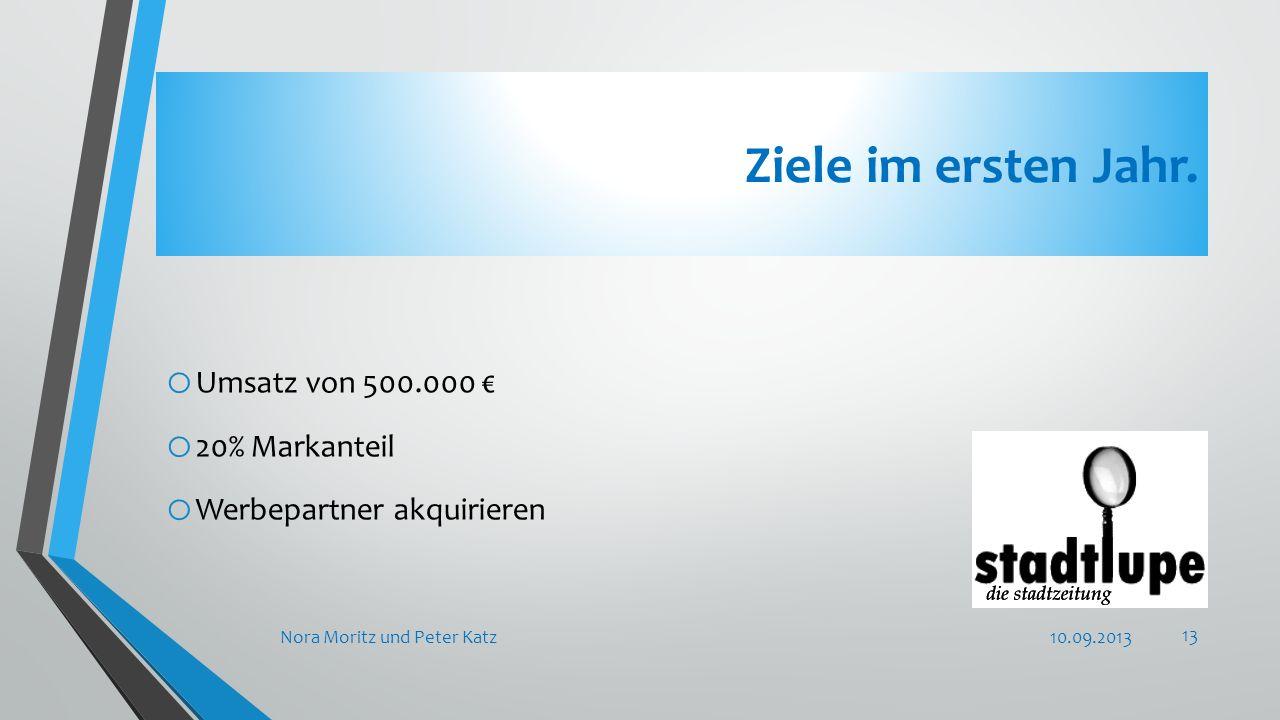 Ziele im ersten Jahr. o Umsatz von 500.000 € o 20% Markanteil o Werbepartner akquirieren 10.09.2013Nora Moritz und Peter Katz 13