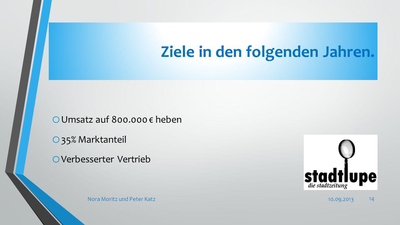 Ziele in den folgenden Jahren. o Umsatz auf 800.000 € heben o 35% Marktanteil o Verbesserter Vertrieb 10.09.2013Nora Moritz und Peter Katz 14
