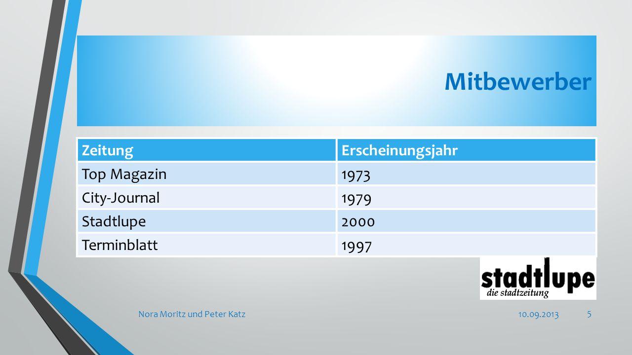 Mitbewerber ZeitungErscheinungsjahr Top Magazin1973 City-Journal1979 Stadtlupe2000 Terminblatt1997 10.09.2013Nora Moritz und Peter Katz 5