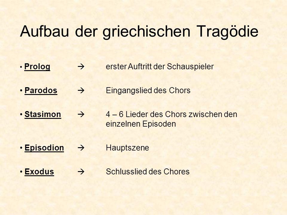 Aufbau der griechischen Tragödie  Prolog  erster Auftritt der Schauspieler Parodos  Eingangslied des Chors Stasimon  4 – 6 Lieder des Chors zwisch