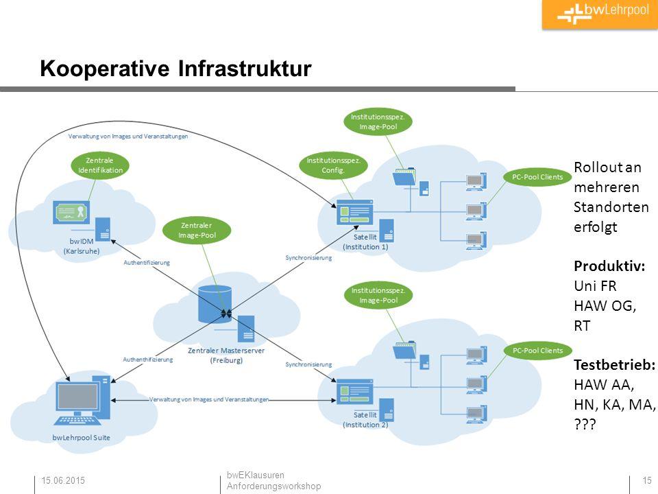 Kooperative Infrastruktur 15.06.2015 15 Rollout an mehreren Standorten erfolgt Produktiv: Uni FR HAW OG, RT Testbetrieb: HAW AA, HN, KA, MA, ??? bwEKl