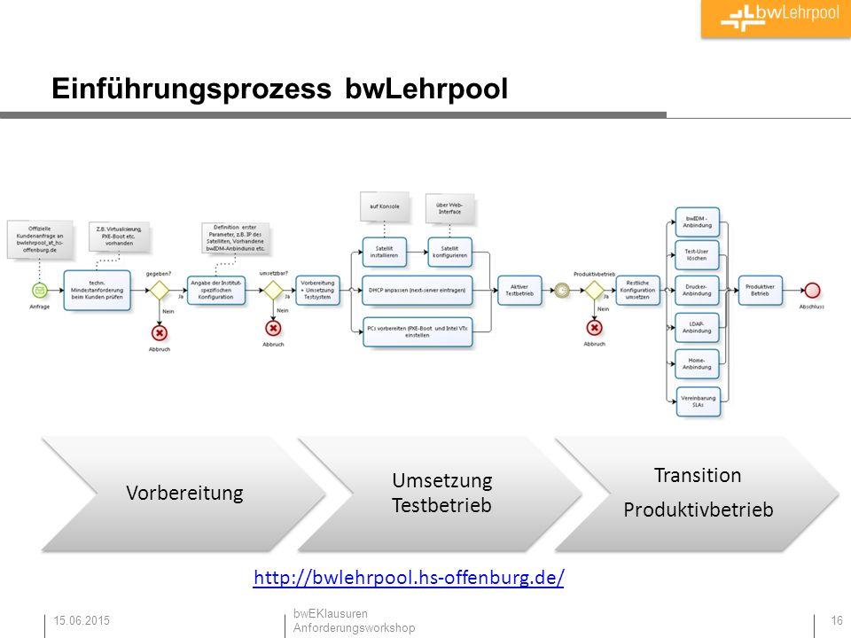 Einführungsprozess bwLehrpool 15.06.2015 16 Vorbereitung Umsetzung Testbetrieb Transition Produktivbetrieb http://bwlehrpool.hs-offenburg.de/ bwEKlaus