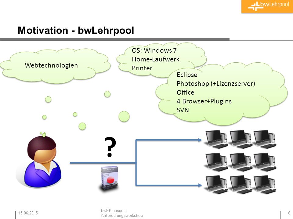 Motivation - bwLehrpool 15.06.2015 6 Webtechnologien OS: Windows 7 Home-Laufwerk Printer OS: Windows 7 Home-Laufwerk Printer Eclipse Photoshop (+Lizenzserver) Office 4 Browser+Plugins SVN Eclipse Photoshop (+Lizenzserver) Office 4 Browser+Plugins SVN .