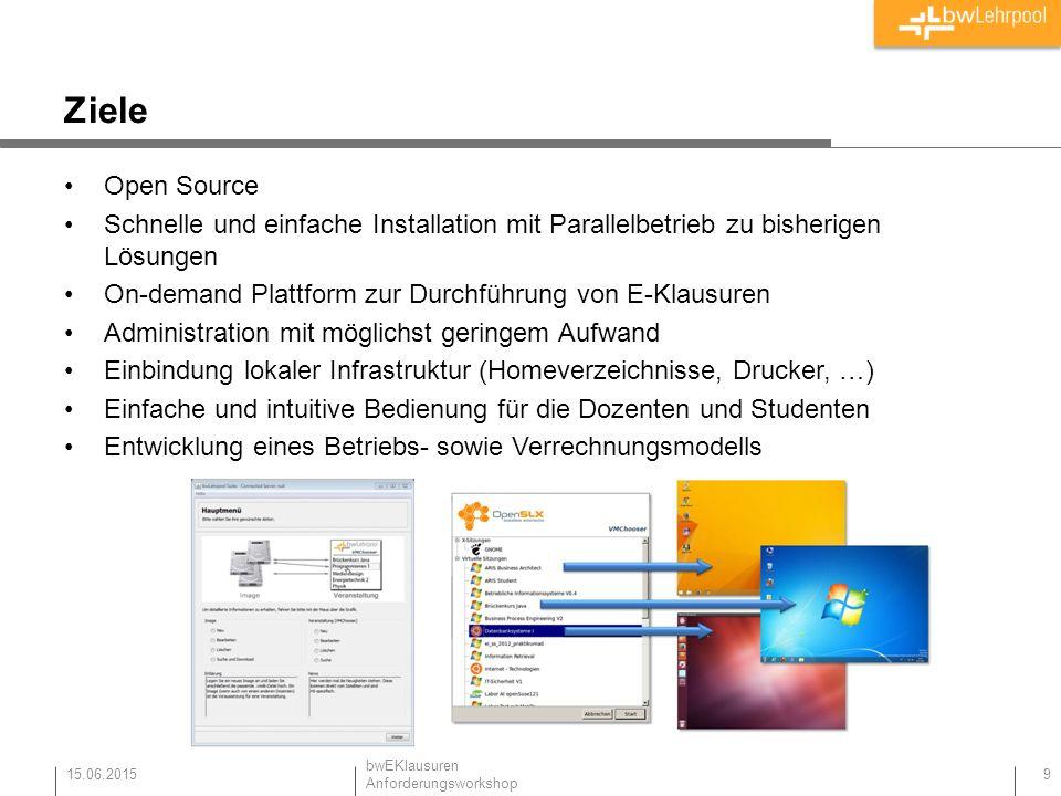 Ziele Open Source Schnelle und einfache Installation mit Parallelbetrieb zu bisherigen Lösungen On-demand Plattform zur Durchführung von E-Klausuren A