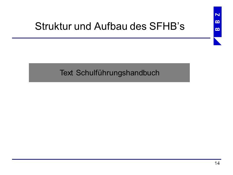Struktur und Aufbau des SFHB's 15 Text Schulführungshandbuch Formulare
