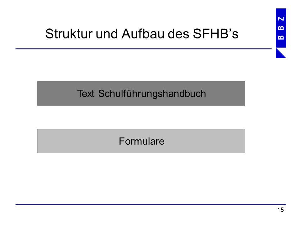 Struktur und Aufbau des SFHB's 16 Text Schulführungshandbuch FormulareDokumente