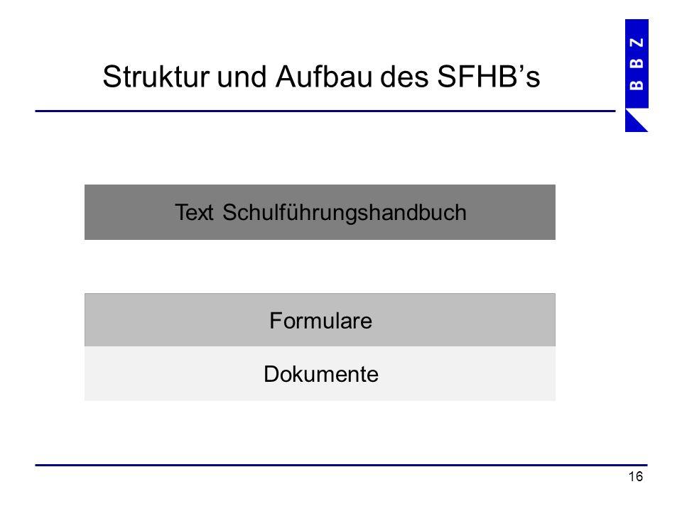 Struktur und Aufbau des SFHB's 17 Text Schulführungshandbuch ProzedurenFormulareDokumente