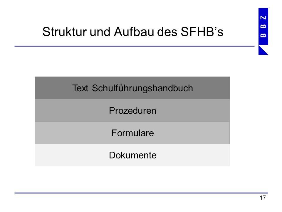 Struktur und Aufbau des SFHB's 18 Prozeduren FormulareDokumente Instrumente Text Schulführungshandbuch